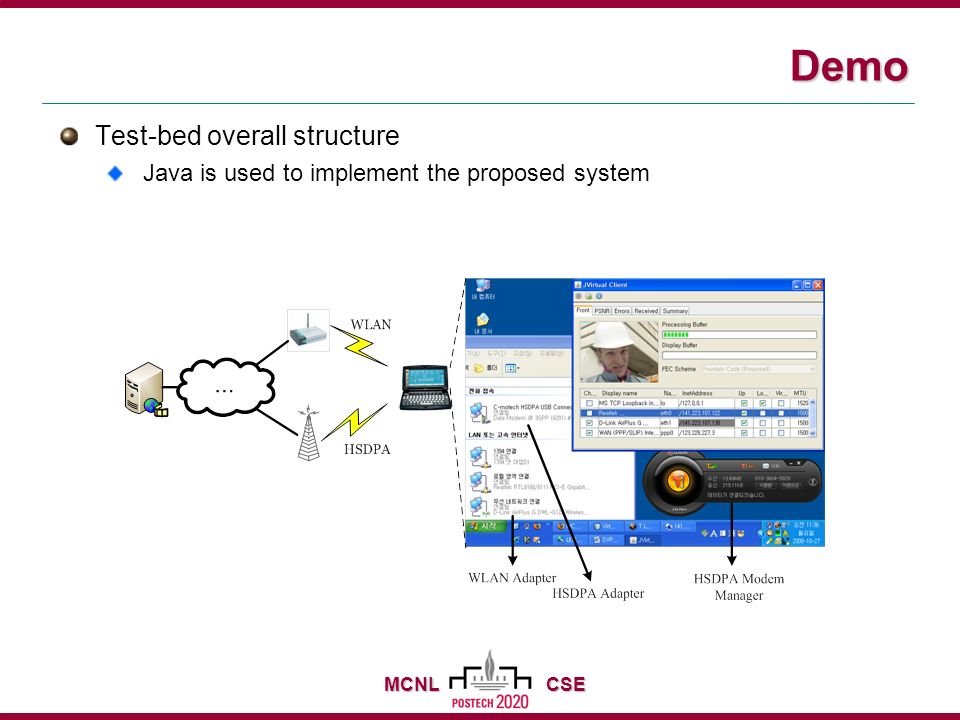 MCNL CSE Test-bed overall structure Java is used to implement the proposed system Demo
