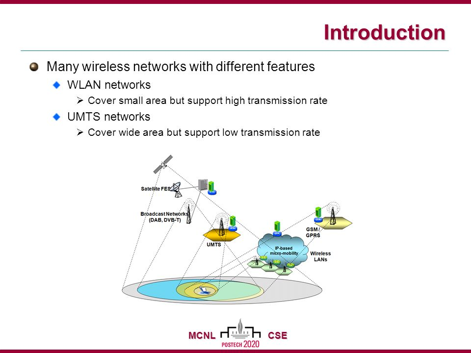 MCNL CSE Many wireless networks with different features WLAN networks Cover small area but support high transmission rate UMTS networks Cover wide area but support low transmission rate Introduction