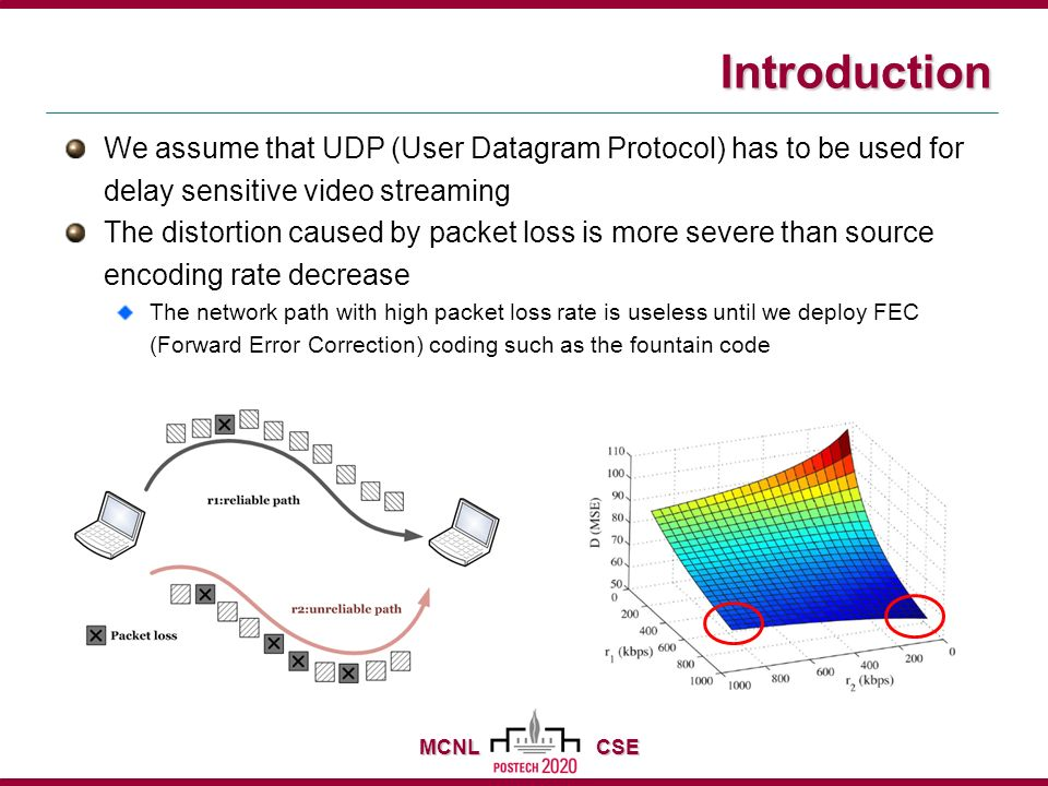 MCNL CSE Introduction We assume that UDP (User Datagram Protocol) has to be used for delay sensitive video streaming The distortion caused by packet loss is more severe than source encoding rate decrease The network path with high packet loss rate is useless until we deploy FEC (Forward Error Correction) coding such as the fountain code
