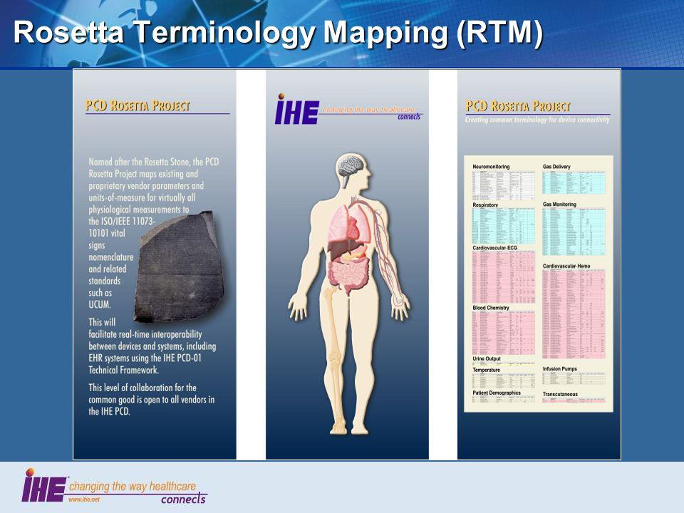Rosetta Terminology Mapping (RTM)