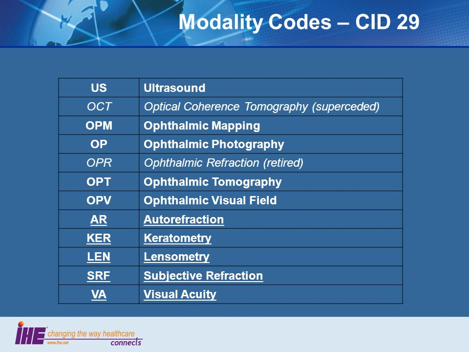 Modality Codes – CID 29 USUltrasound OCTOptical Coherence Tomography (superceded) OPMOphthalmic Mapping OPOphthalmic Photography OPROphthalmic Refract