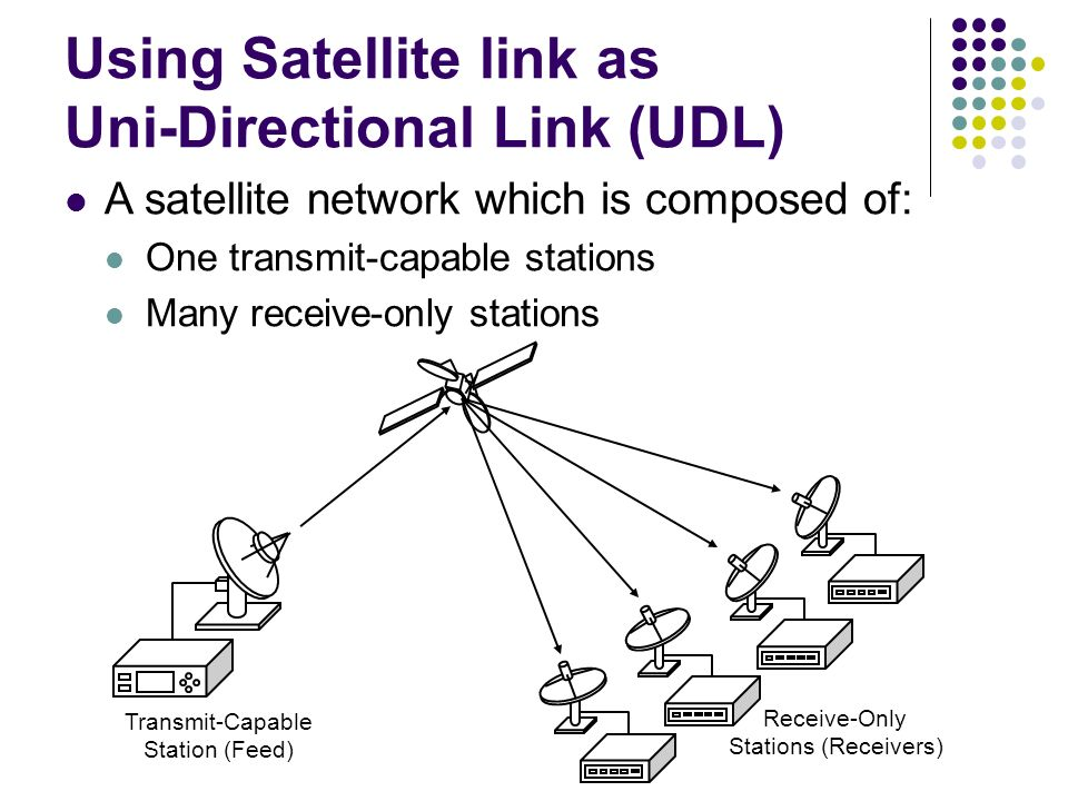 Using Satellite link as Uni-Directional Link (UDL) Transmit-Capable Station (Feed) Receive-Only Stations (Receivers) A satellite network which is comp