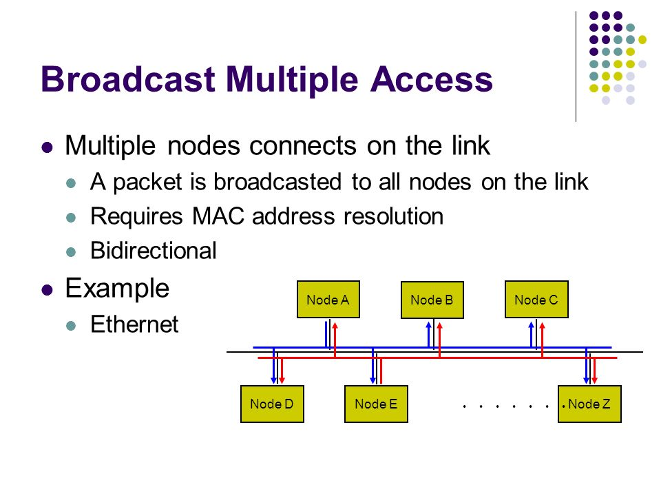 Broadcast Multiple Access Multiple nodes connects on the link A packet is broadcasted to all nodes on the link Requires MAC address resolution Bidirec