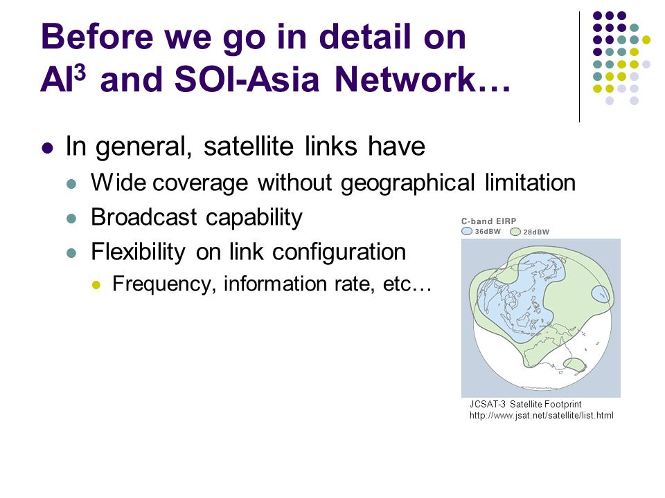 Receive Router (RR) Satellite Receiver (SONY-BOX / UDBox) 9Mbps Satellite Link ISP Router INTERNET Satellite Feeder (SONY-FEED) Feed Router GW Router SOI Asia Network Topology