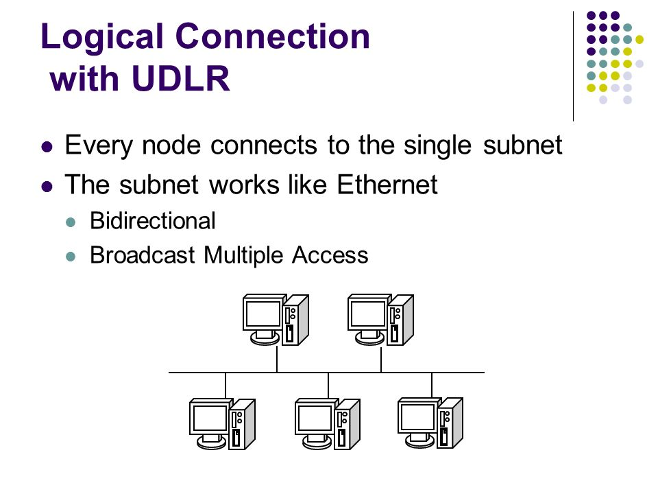 Logical Connection with UDLR Every node connects to the single subnet The subnet works like Ethernet Bidirectional Broadcast Multiple Access