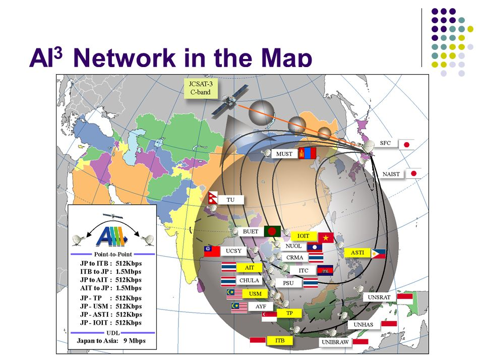 SOI ServerWMT Client VIC/RAT Client RPT Client Staff PC Receive Router (RR) Satellite Receiver INTERNET Campus LAN 9Mbps Satellite Link ISP Router Blue = SOI Asia Global IP Address Subnet Red = Local ISP Global IP Address Subnet Green = Campus LAN Private IP Address Subnet Logical Subnets in SOI-Asia Network