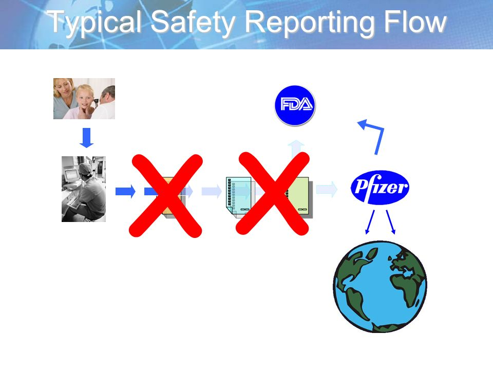 Typical Safety Reporting Flow X X