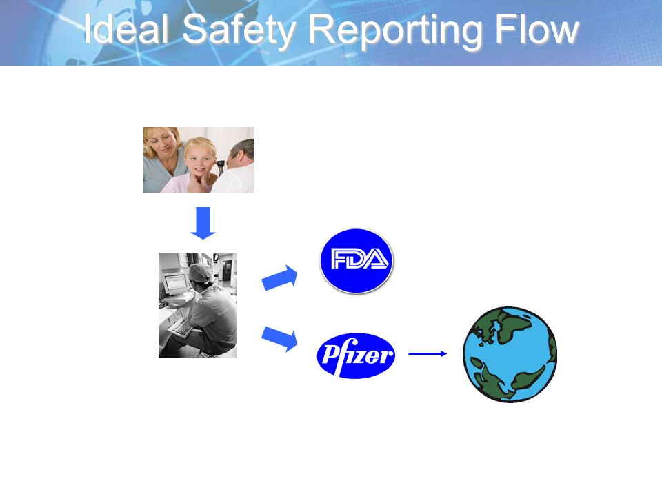 Ideal Safety Reporting Flow