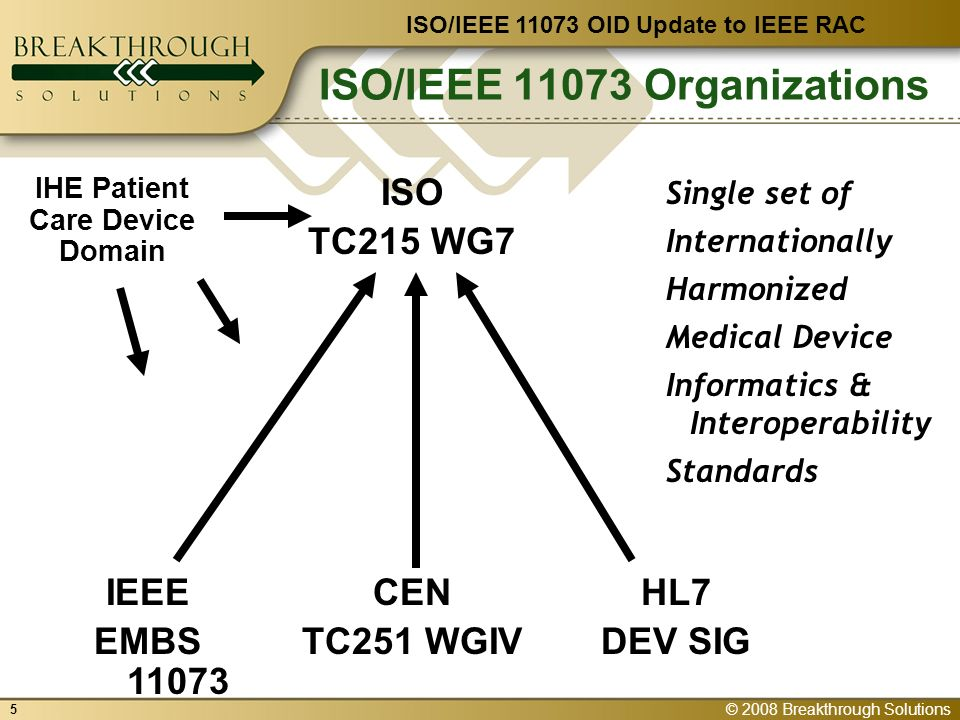© 2008 Breakthrough Solutions 6 11073 OID Usage ISO/IEEE 11073 OID Update to IEEE RAC ISO OIDs specified in… 11073-0000 Framework & Overview (base arc & allocation framework) 11073-10101 Terminology Standard 11073-20101 Application Profile – ACSE Profile Service IDs 11073 Current OID Arc: {iso(1) member-body(2) us(840) ieee1073(10004)} Notes:IEEE 1073 migrated to ISO/IEEE 11073 around 2002.