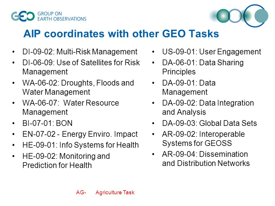AIP coordinates with other GEO Tasks DI-09-02: Multi-Risk Management DI-06-09: Use of Satellites for Risk Management WA-06-02: Droughts, Floods and Water Management WA-06-07: Water Resource Management BI-07-01: BON EN Energy Enviro.