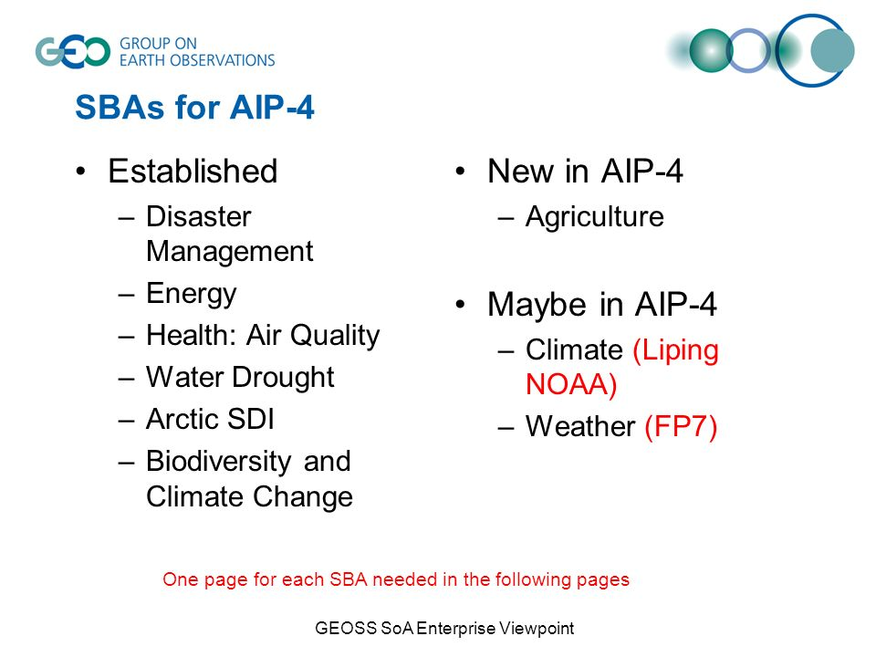 SBAs for AIP-4 Established –Disaster Management –Energy –Health: Air Quality –Water Drought –Arctic SDI –Biodiversity and Climate Change New in AIP-4 –Agriculture Maybe in AIP-4 –Climate (Liping NOAA) –Weather (FP7) One page for each SBA needed in the following pages GEOSS SoA Enterprise Viewpoint