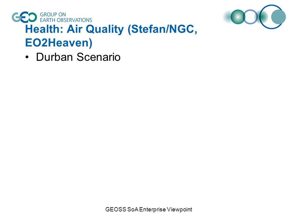 Health: Air Quality (Stefan/NGC, EO2Heaven) Durban Scenario GEOSS SoA Enterprise Viewpoint