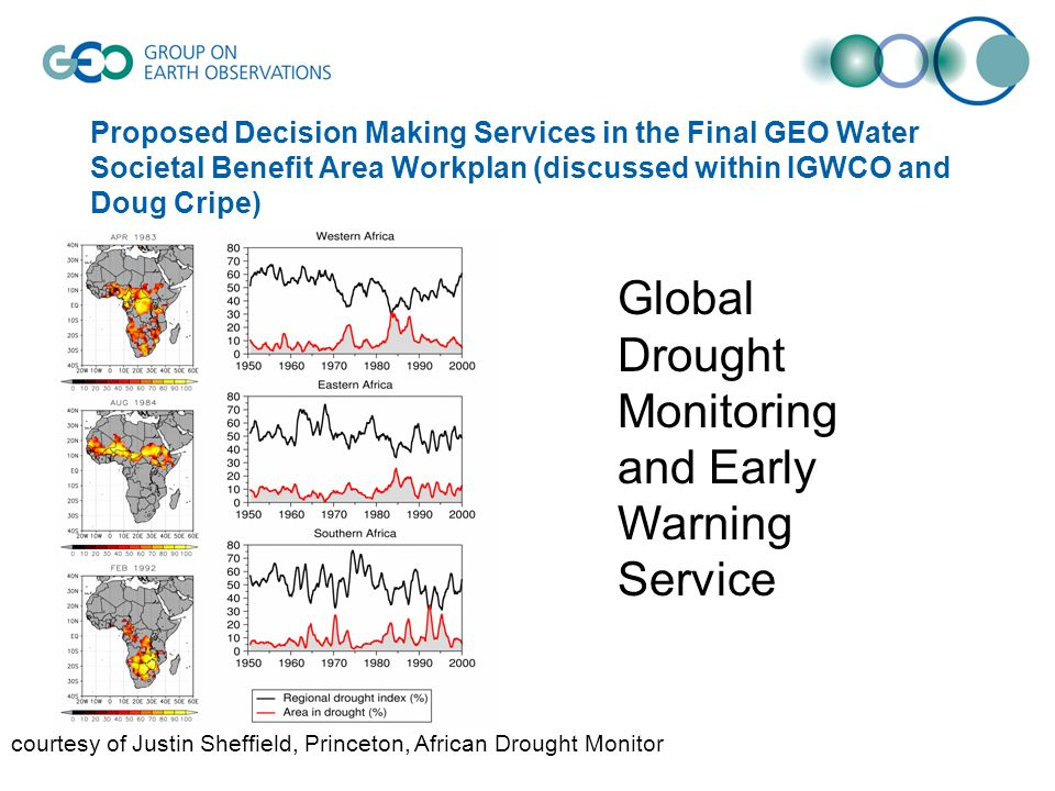 Proposed Decision Making Services in the Final GEO Water Societal Benefit Area Workplan (discussed within IGWCO and Doug Cripe) courtesy of Justin Sheffield, Princeton, African Drought Monitor Global Drought Monitoring and Early Warning Service