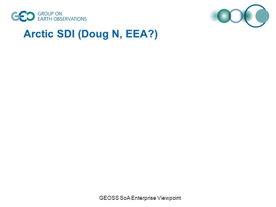 Arctic SDI (Doug N, EEA ) GEOSS SoA Enterprise Viewpoint