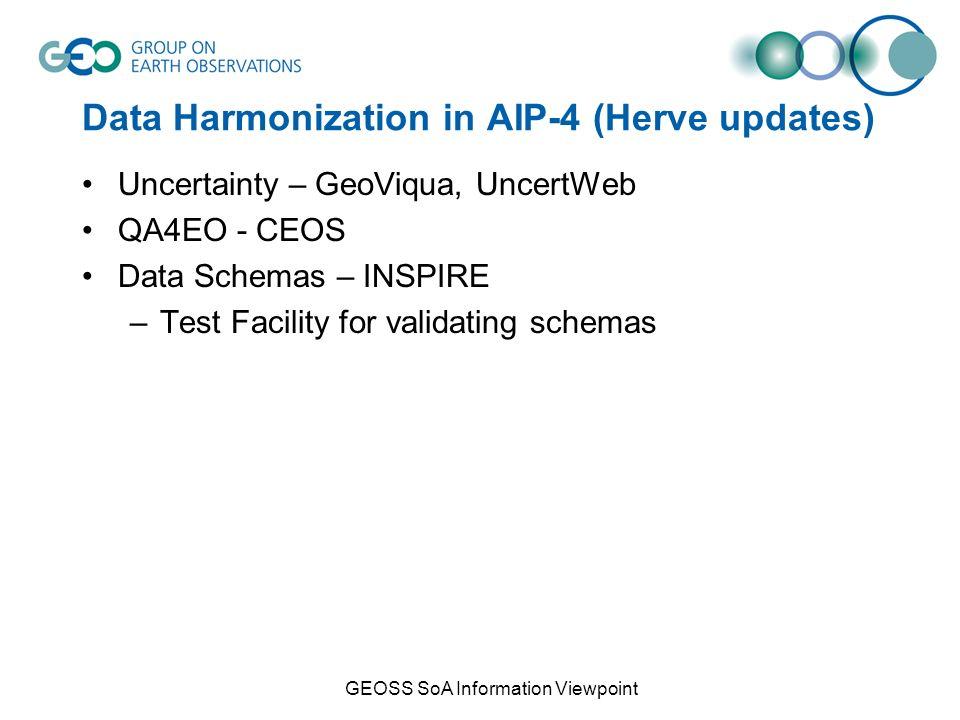 Data Harmonization in AIP-4 (Herve updates) Uncertainty – GeoViqua, UncertWeb QA4EO - CEOS Data Schemas – INSPIRE –Test Facility for validating schemas GEOSS SoA Information Viewpoint