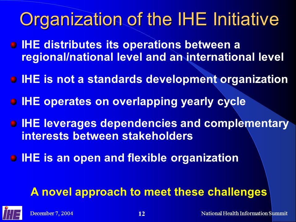 December 7, 2004National Health Information Summit 12 Organization of the IHE Initiative IHE distributes its operations between a regional/national level and an international level IHE is not a standards development organization IHE operates on overlapping yearly cycle IHE leverages dependencies and complementary interests between stakeholders IHE is an open and flexible organization A novel approach to meet these challenges