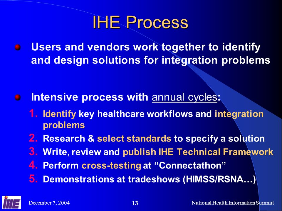 December 7, 2004National Health Information Summit 13 IHE Process Users and vendors work together to identify and design solutions for integration problems Intensive process with annual cycles: 1.