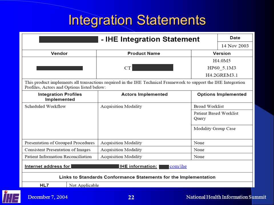 December 7, 2004National Health Information Summit 22 Integration Statements