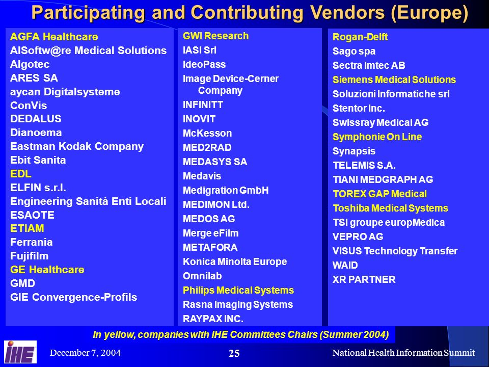 December 7, 2004National Health Information Summit 25 Participating and Contributing Vendors (Europe) AGFA Healthcare AISoftw@re Medical Solutions Algotec ARES SA aycan Digitalsysteme ConVis DEDALUS Dianoema Eastman Kodak Company Ebit Sanita EDL ELFIN s.r.l.