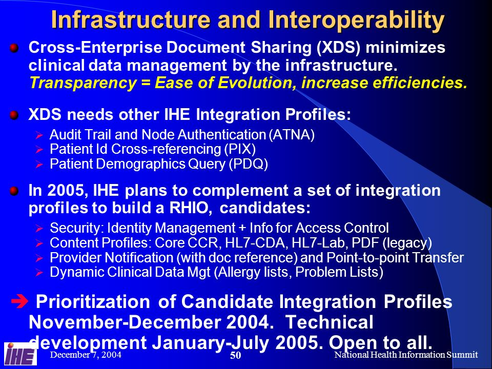 December 7, 2004National Health Information Summit 50 Infrastructure and Interoperability Cross-Enterprise Document Sharing (XDS) minimizes clinical data management by the infrastructure.