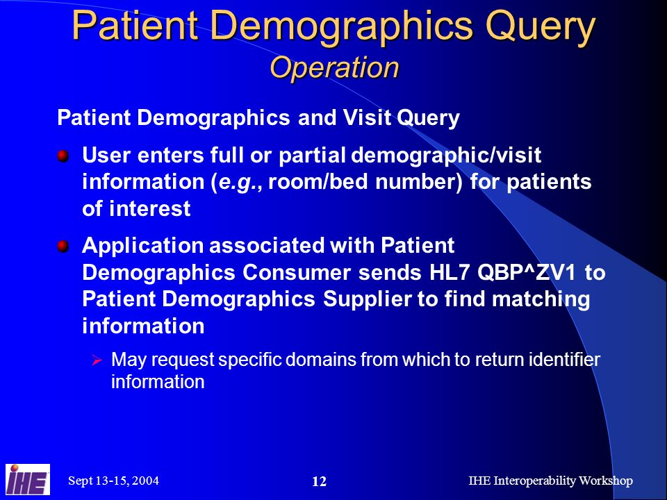 Sept 13-15, 2004IHE Interoperability Workshop 12 Patient Demographics Query Operation Patient Demographics and Visit Query User enters full or partial