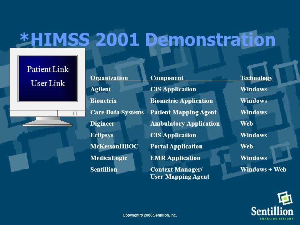 Copyright © 2000 Sentillion, Inc. *MIE 2000 Demonstration OrganizationComponentTechnology AgilentCareVue (application)Windows ChariteMedVision (applic