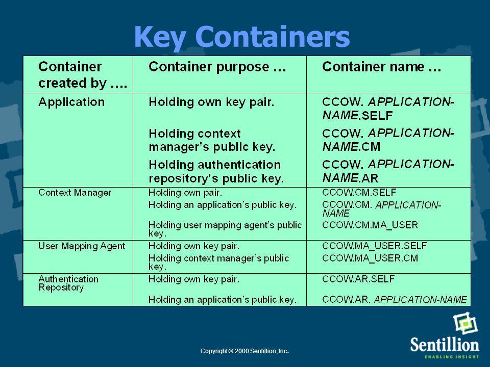 Copyright © 2000 Sentillion, Inc. Crypto32 Summary Crypto Context Crypto Service Provider Public Key or Public Key / Private Key Pair Hash Object uses