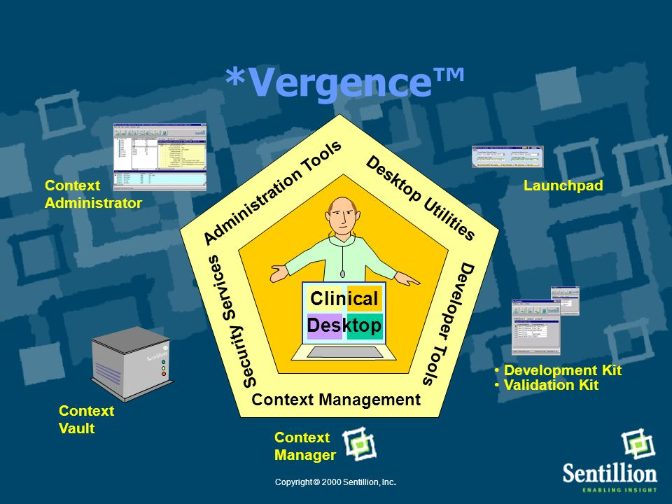 Copyright © 2000 Sentillion, Inc. Sentillions Healthcare Mission Enable and enhance caregiver productivity and insight at the clinical desktop