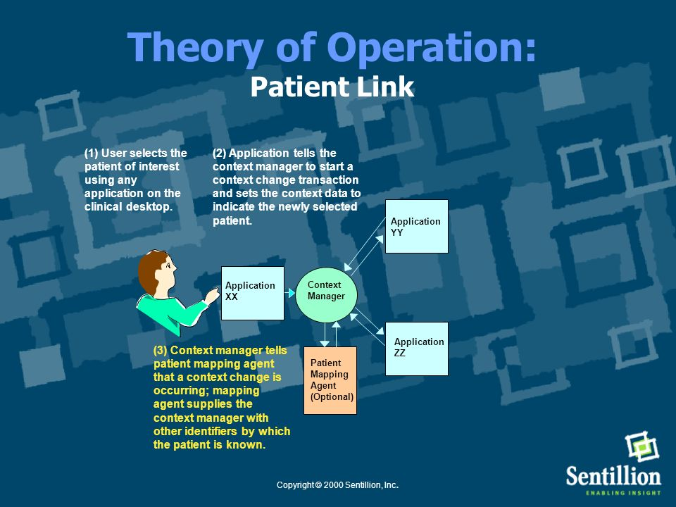 Copyright © 2000 Sentillion, Inc. Theory of Operation: Patient Link (1) User selects the patient of interest using any application on the clinical des