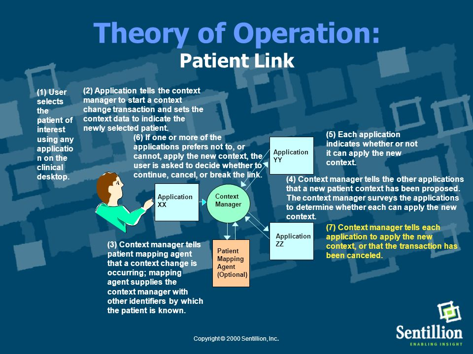 Copyright © 2000 Sentillion, Inc. Theory of Operation: Patient Link (6) If one or more of the applications prefers not to, or cannot, apply the new co