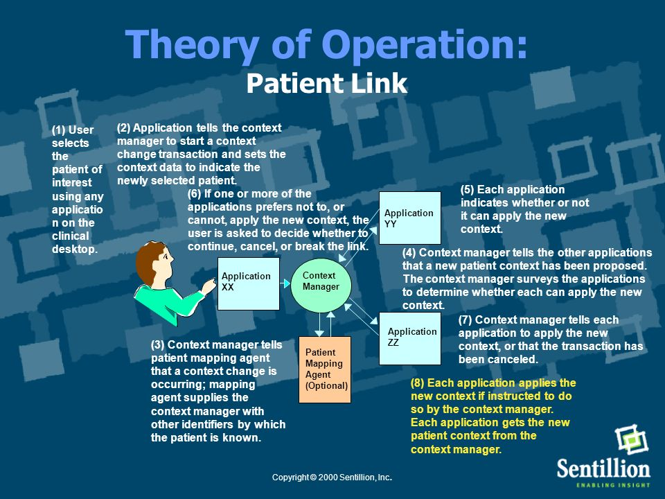 Copyright © 2000 Sentillion, Inc. Theory of Operation: Patient Link (7) Context manager tells each application to apply the new context, or that the t