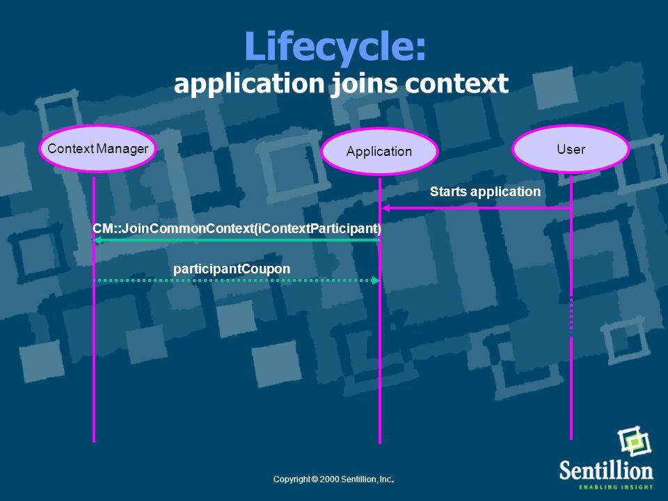 Copyright © 2000 Sentillion, Inc. Lifecycle: user starts application Application User Starts application