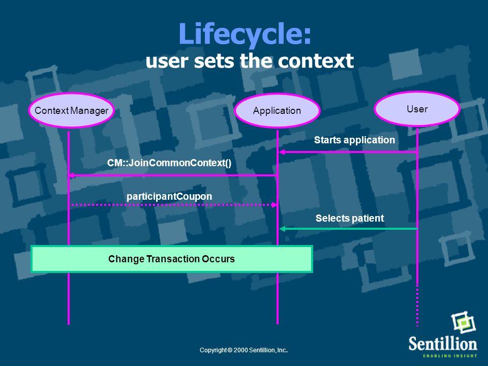 Copyright © 2000 Sentillion, Inc. Lifecycle: application joins context ApplicationContext Manager CM::JoinCommonContext(iContextParticipant) User Star