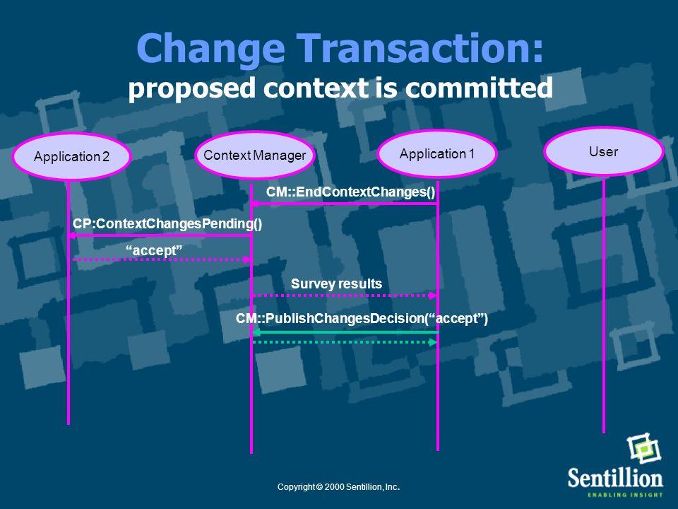 Copyright © 2000 Sentillion, Inc. Change Transaction: survey results are returned Application 1 Context Manager User Application 2 CM::EndContextChang