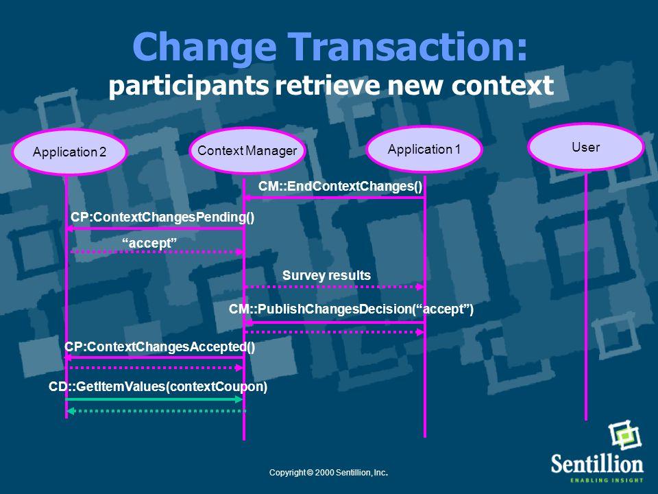 Copyright © 2000 Sentillion, Inc. Change Transaction: participants are notified of acceptance Application 1Context Manager User Application 2 CM::EndC