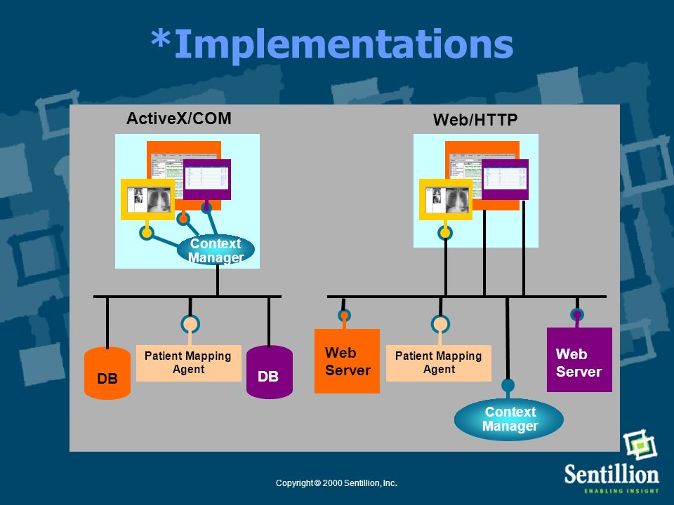 Copyright © 2000 Sentillion, Inc. *Architecture Disparate Applications / CCOW Interfaces Context Manager Patient Mapping Agent User Mapping Agent