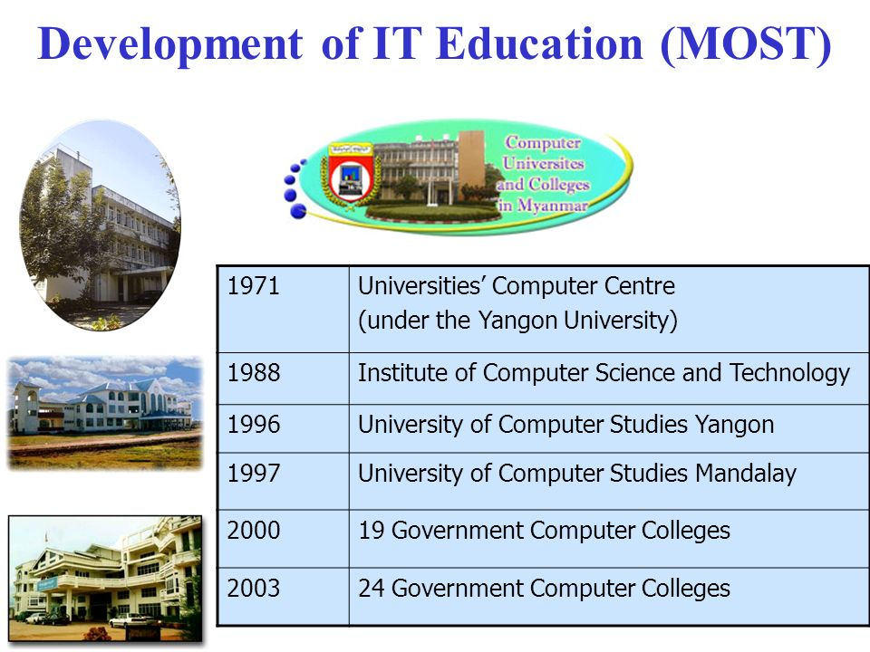 1971Universities Computer Centre (under the Yangon University) 1988Institute of Computer Science and Technology 1996University of Computer Studies Yangon 1997University of Computer Studies Mandalay 200019 Government Computer Colleges 200324 Government Computer Colleges Development of IT Education (MOST)