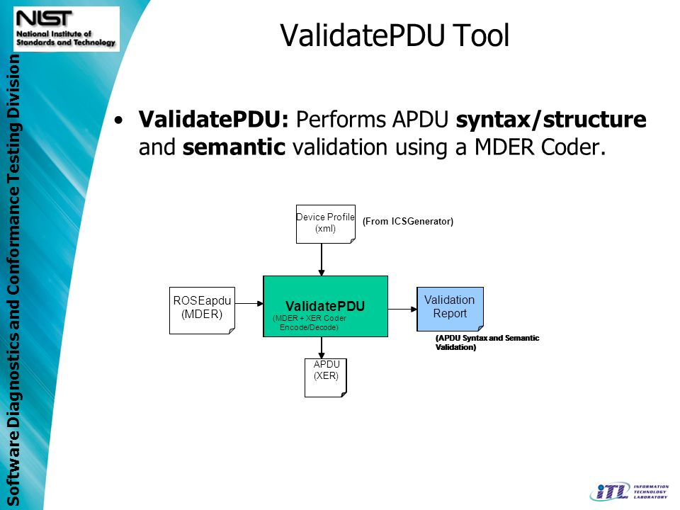 Software Diagnostics and Conformance Testing Division ValidatePDU Tool ValidatePDU: Performs APDU syntax/structure and semantic validation using a MDER Coder.