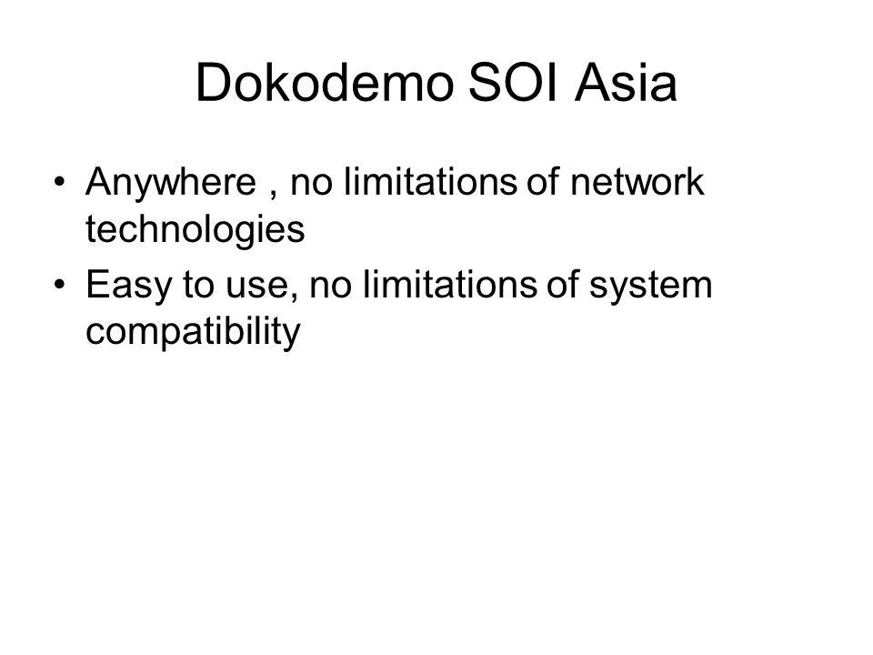DokoDemo SOI Asia: REN case REN Dokodemo SOI Asia without VPN access Gateway/Router SOI Asia VPN Server unicast only Univ.