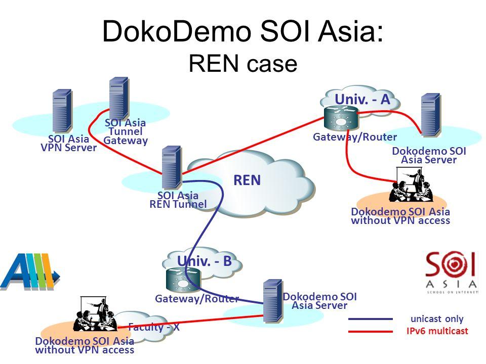 SOI Asia REN Tunnel DokoDemo SOI Asia: University case Internet REN Dokodemo SOI Asia with VPN access Gateway/Router SOI Asia VPN Server Dokodemo SOI Asia Server Univ.