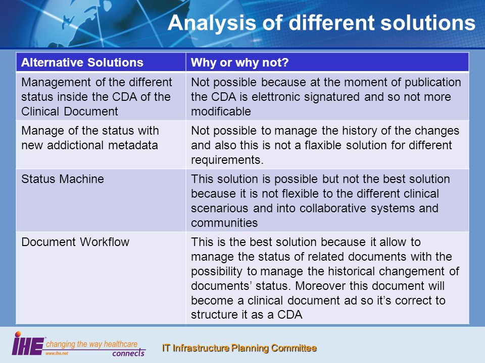 IT Infrastructure Planning Committee Analysis of different solutions Alternative SolutionsWhy or why not.