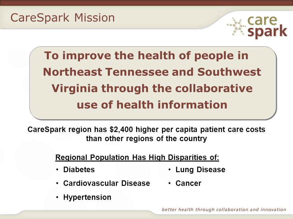 CareSpark Mission To improve the health of people in Northeast Tennessee and Southwest Virginia through the collaborative use of health information Re