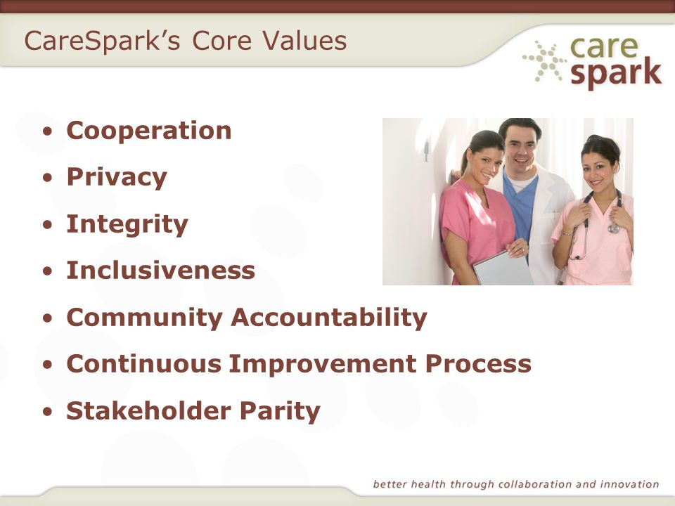 CareSparks Core Values Cooperation Privacy Integrity Inclusiveness Community Accountability Continuous Improvement Process Stakeholder Parity