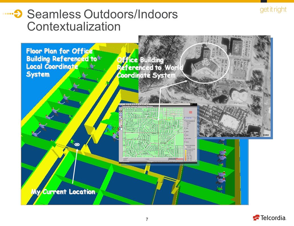 7 Seamless Outdoors/Indoors Contextualization