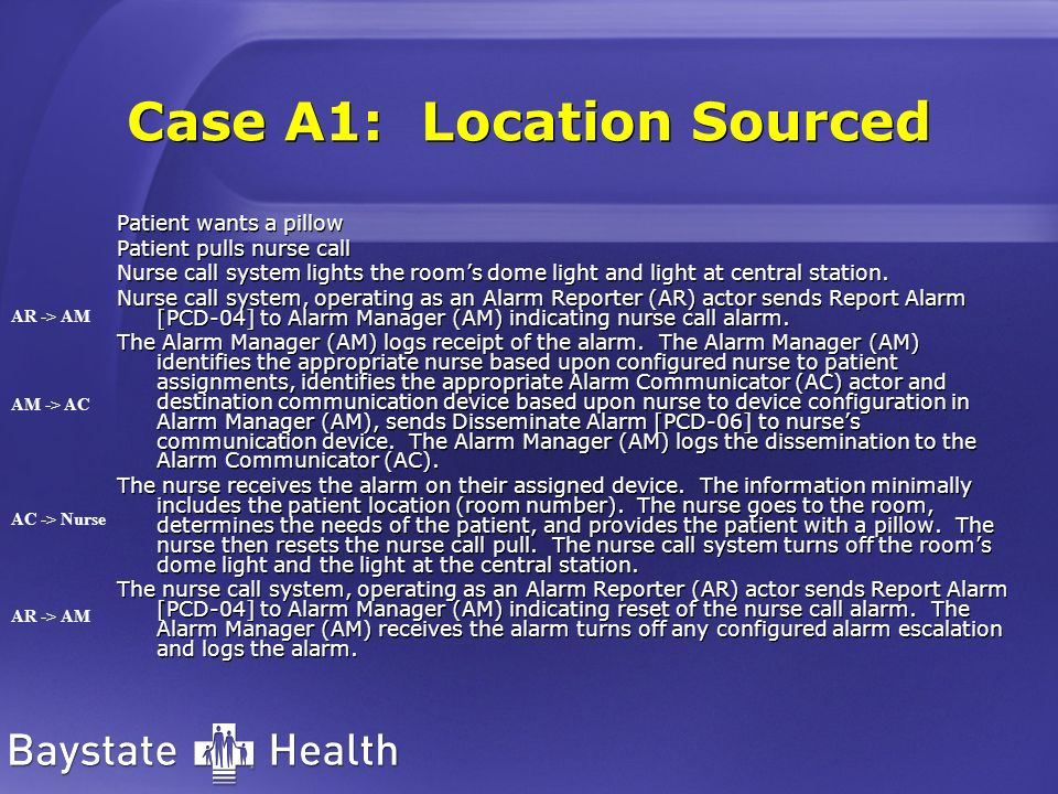 Case A1: Location Sourced Patient wants a pillow Patient pulls nurse call Nurse call system lights the rooms dome light and light at central station.