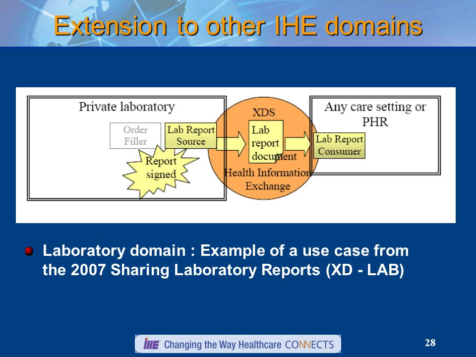 28 Extension to other IHE domains Laboratory domain : Example of a use case from the 2007 Sharing Laboratory Reports (XD - LAB)