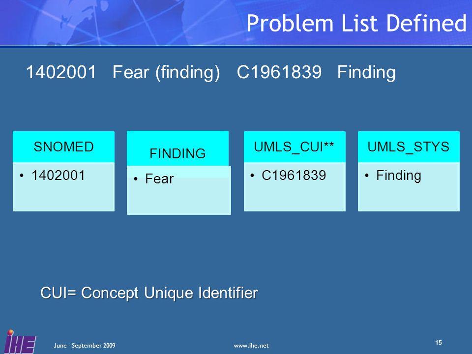 www.ihe.net Problem List Defined 1402001 Fear (finding) C1961839 Finding June - September 2009 15SNOMED 14020011402001 FINDING FearFear UMLS_CUI** C19