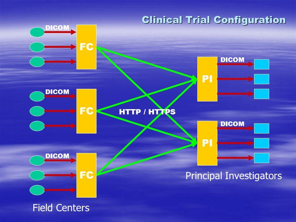 FC DICOM HTTP / HTTPS FC DICOM FC DICOM PI DICOM PI DICOM Clinical Trial Configuration Field Centers Principal Investigators
