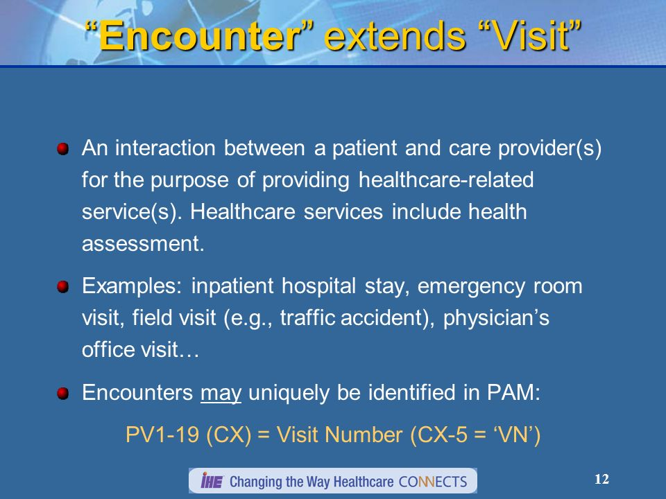 12 Encounter extends VisitEncounter extends Visit An interaction between a patient and care provider(s) for the purpose of providing healthcare-related service(s).