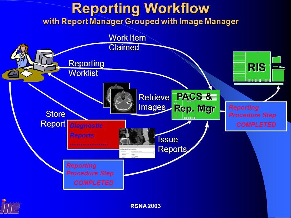 RSNA 2003 PACS & Rep.